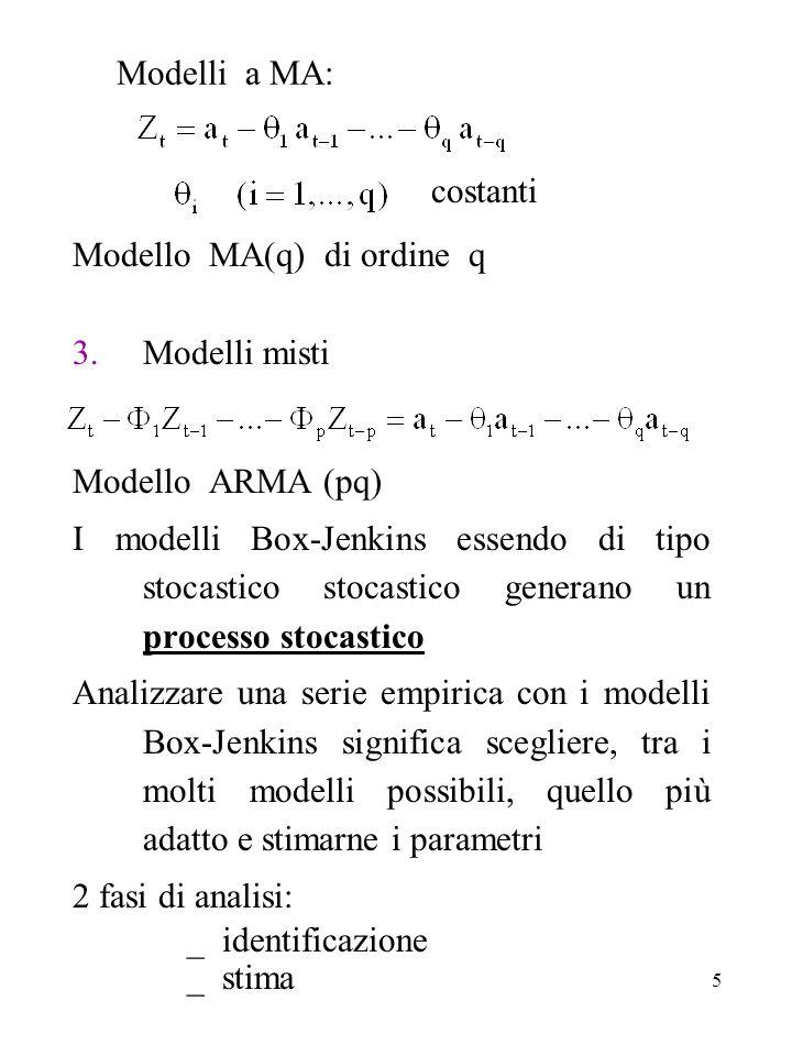 Modelli a MA: costanti. Modello MA(q) di ordine q. Modelli misti. Modello ARMA (pq)