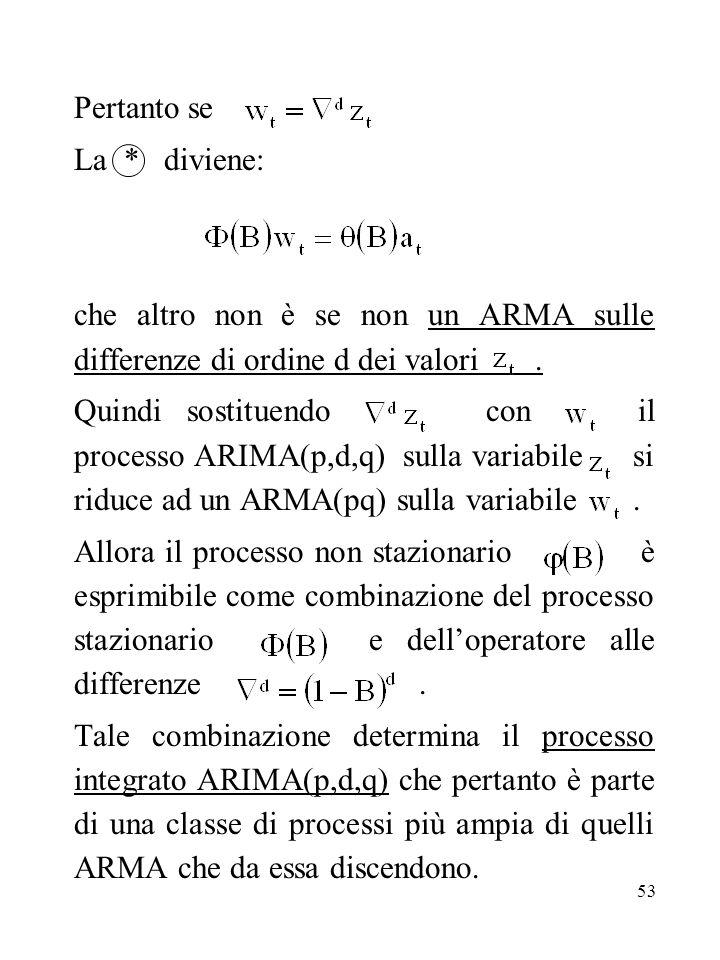 Pertanto se La * diviene: che altro non è se non un ARMA sulle differenze di ordine d dei valori .