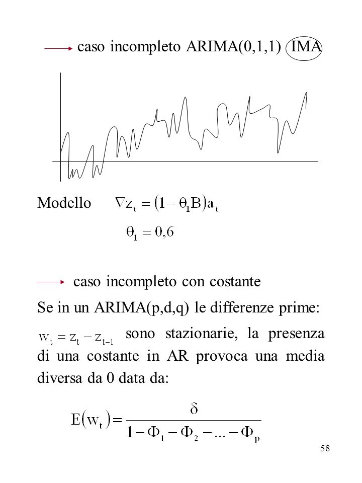 caso incompleto ARIMA(0,1,1) IMA