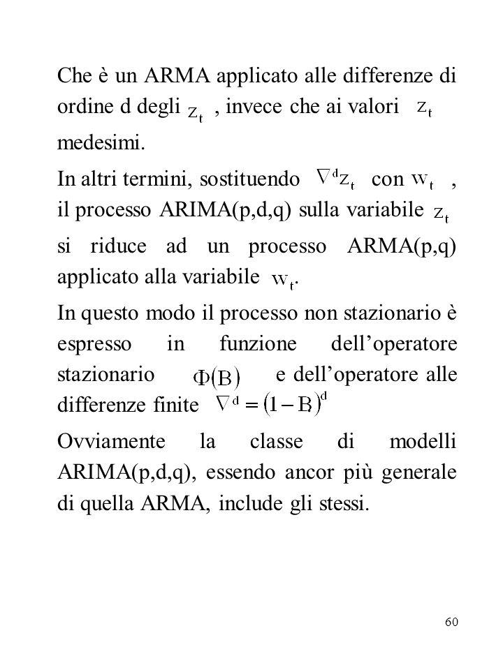 Che è un ARMA applicato alle differenze di ordine d degli , invece che ai valori