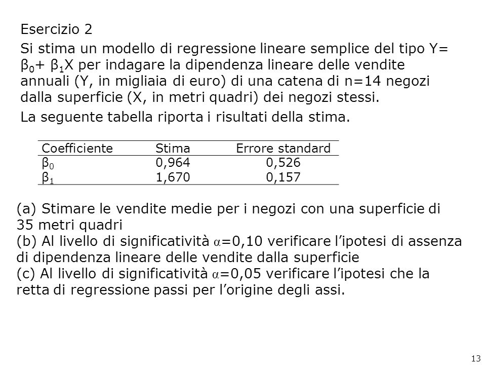 La seguente tabella riporta i risultati della stima.
