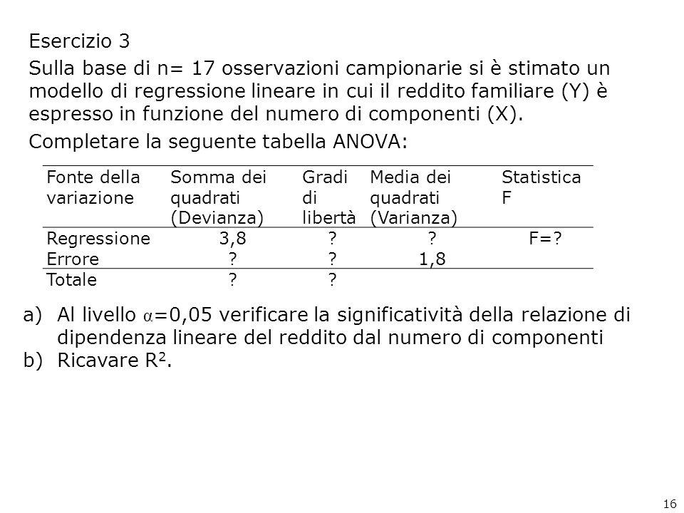 Completare la seguente tabella ANOVA: