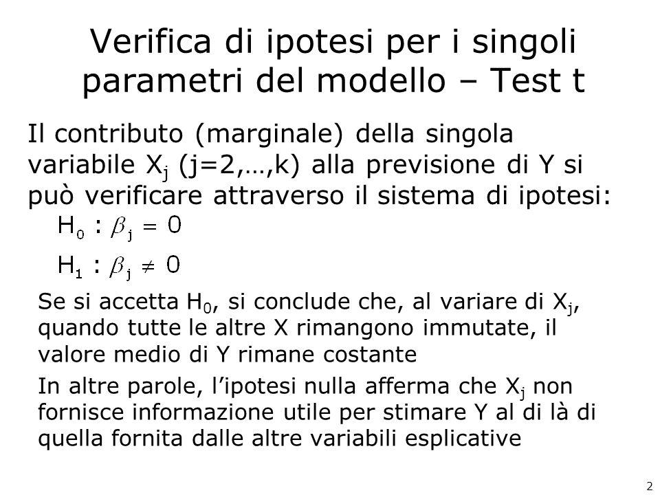 Verifica di ipotesi per i singoli parametri del modello – Test t