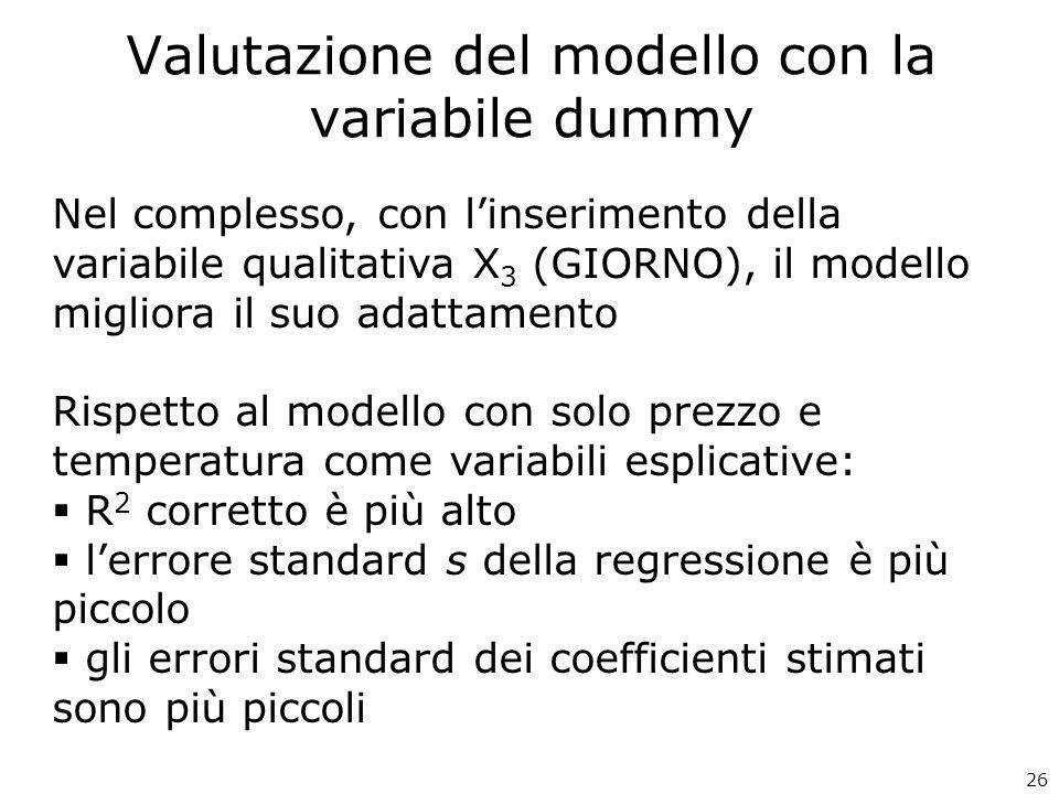 Valutazione del modello con la variabile dummy