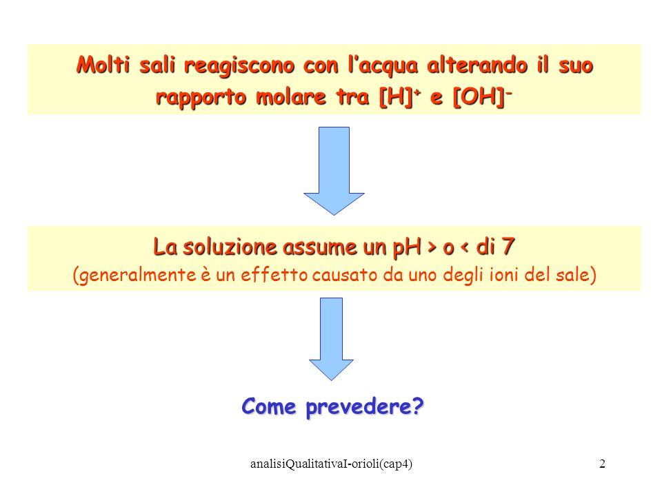 La soluzione assume un pH > o < di 7