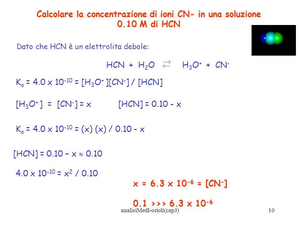 Calcolare la concentrazione di ioni CN- in una soluzione