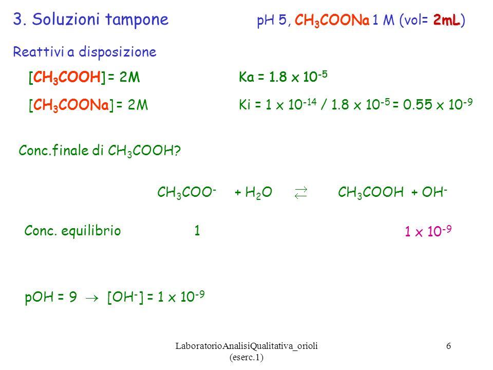 3. Soluzioni tampone pH 5, CH3COONa 1 M (vol= 2mL)
