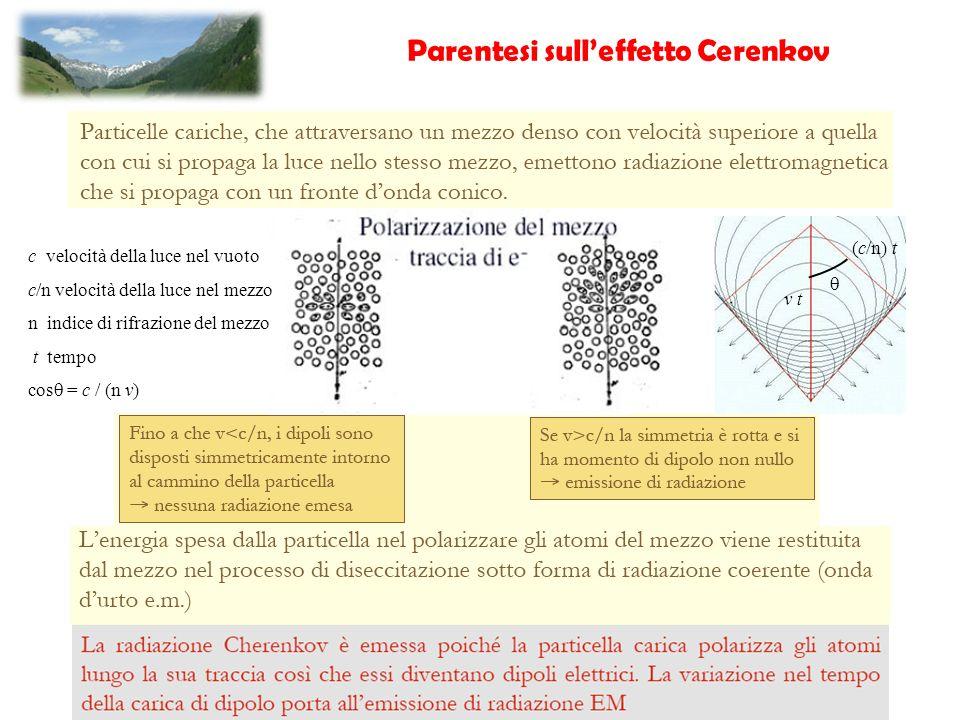 Parentesi sull'effetto Cerenkov