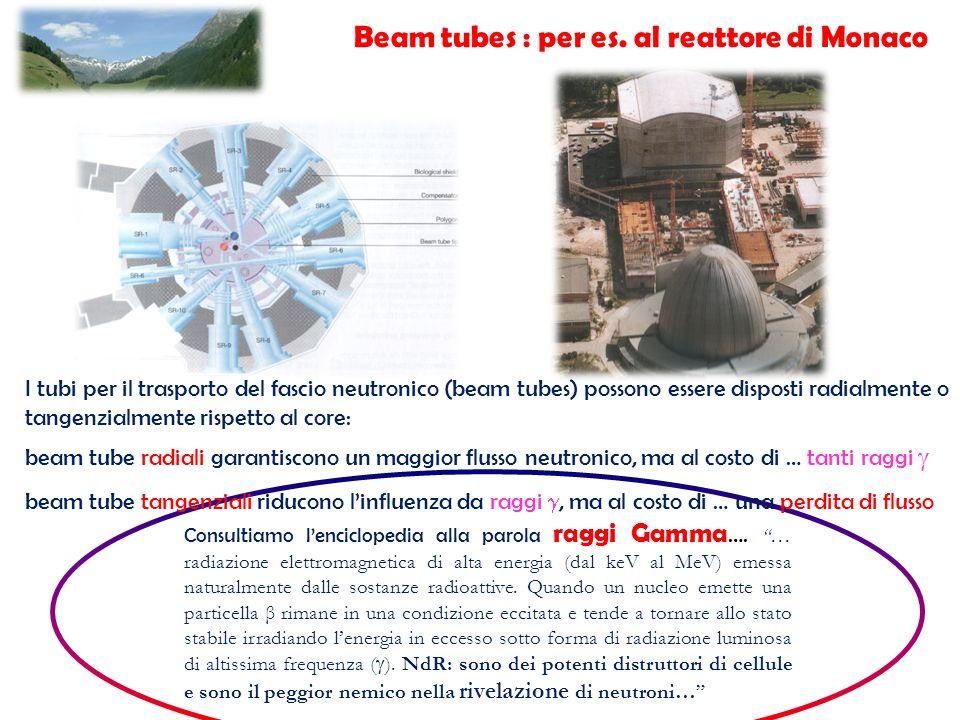 Beam tubes : per es. al reattore di Monaco