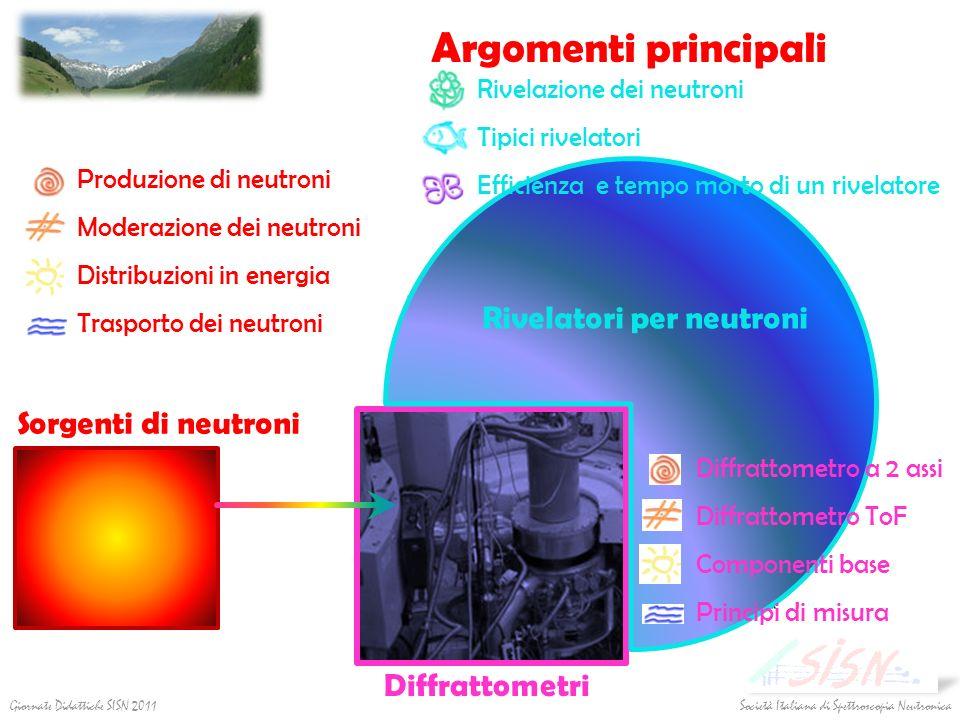 Argomenti principali Rivelatori per neutroni Sorgenti di neutroni