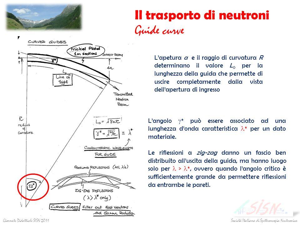 Il trasporto di neutroni Guide curve