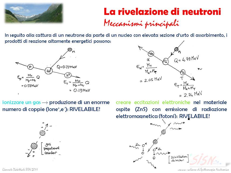 La rivelazione di neutroni Meccanismi principali
