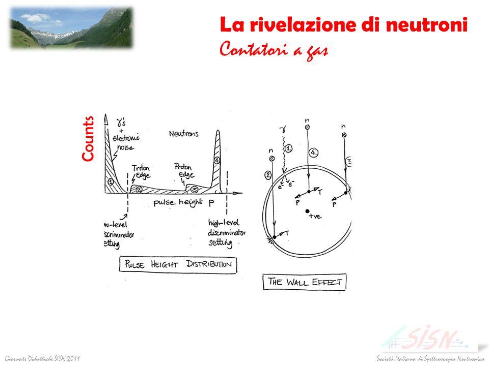 La rivelazione di neutroni Contatori a gas