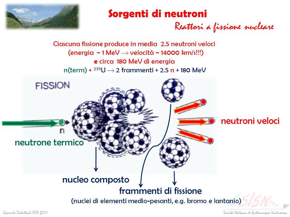 Sorgenti di neutroni Reattori a fissione nucleare neutroni veloci