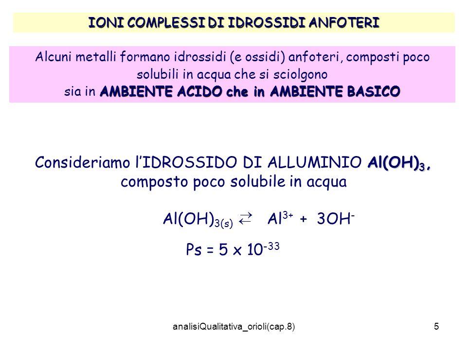 Consideriamo l'IDROSSIDO DI ALLUMINIO Al(OH)3,