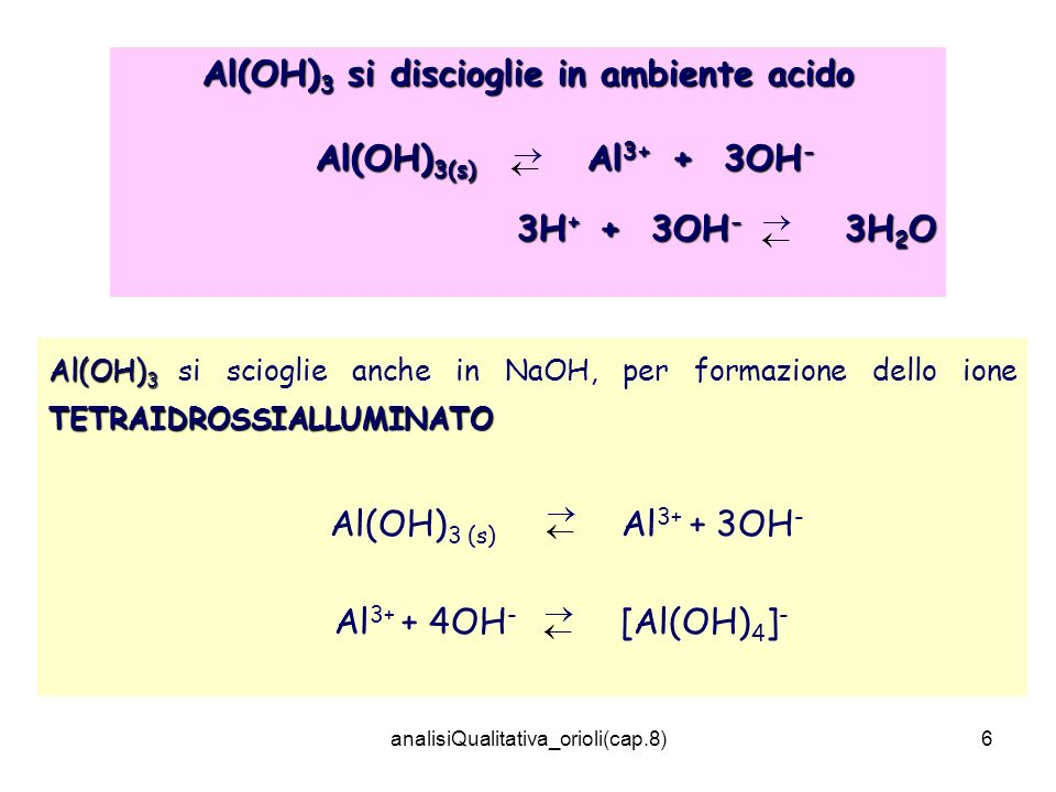 Al(OH)3 si discioglie in ambiente acido