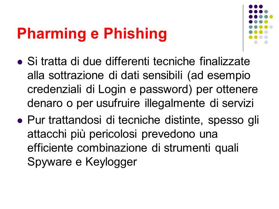 Pharming e Phishing