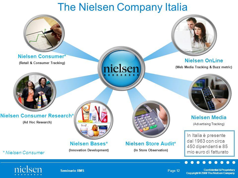 The Nielsen Company Italia