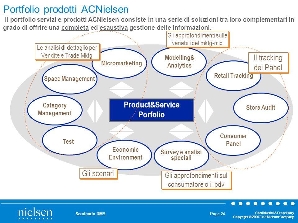 Product&Service Porfolio Survey e analisi speciali