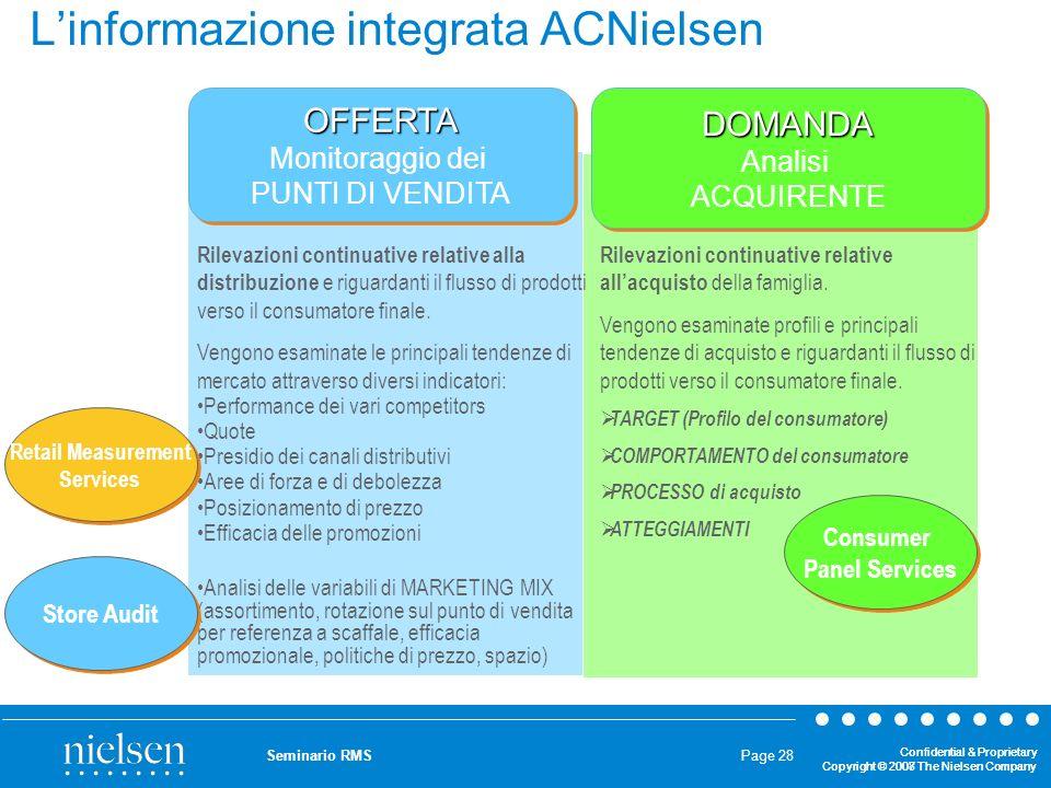 L'informazione integrata ACNielsen