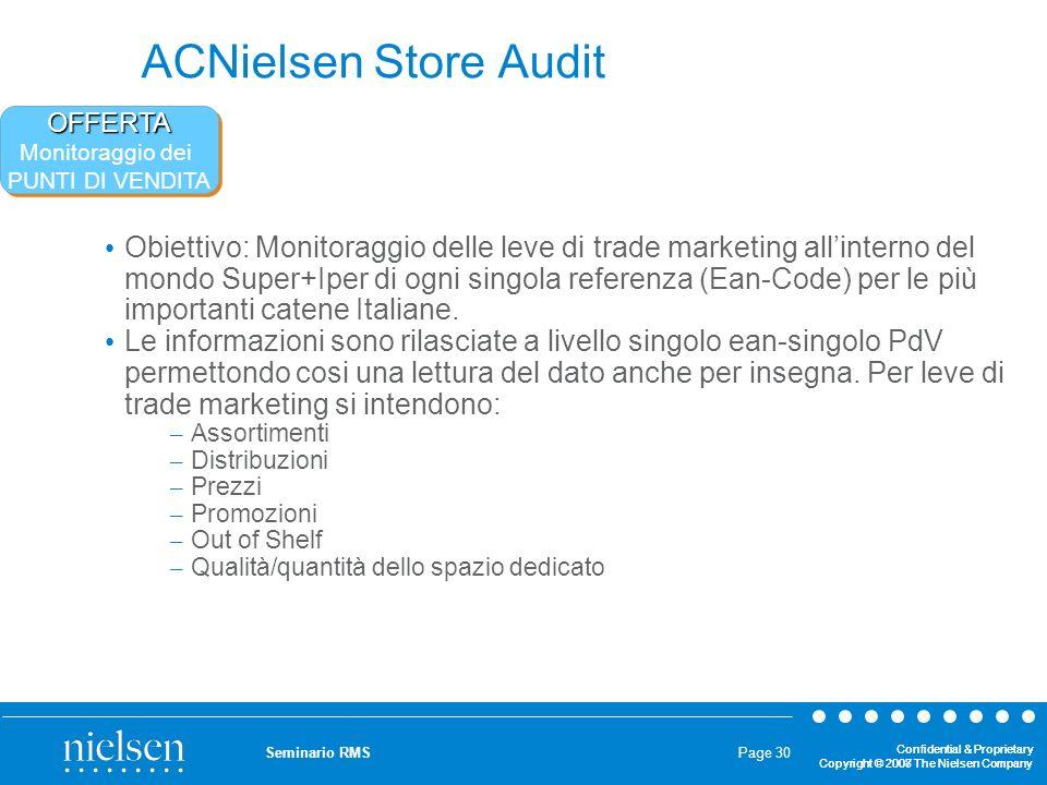 ACNielsen Store Audit OFFERTA. Monitoraggio dei. PUNTI DI VENDITA.