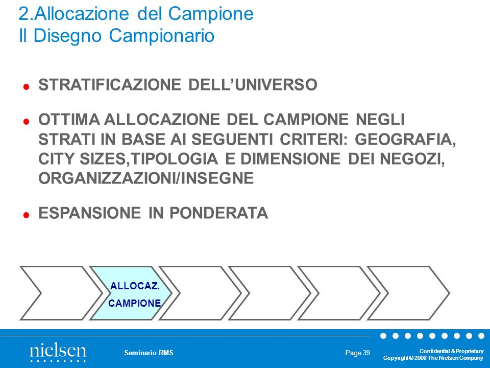2.Allocazione del Campione Il Disegno Campionario