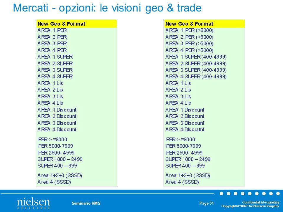 Mercati - opzioni: le visioni geo & trade