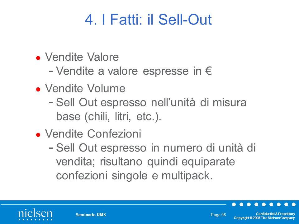 4. I Fatti: il Sell-Out Vendite Valore Vendite a valore espresse in €