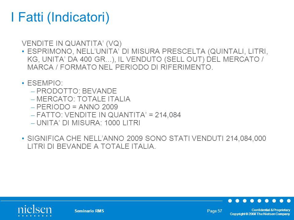 I Fatti (Indicatori) VENDITE IN QUANTITA' (VQ)
