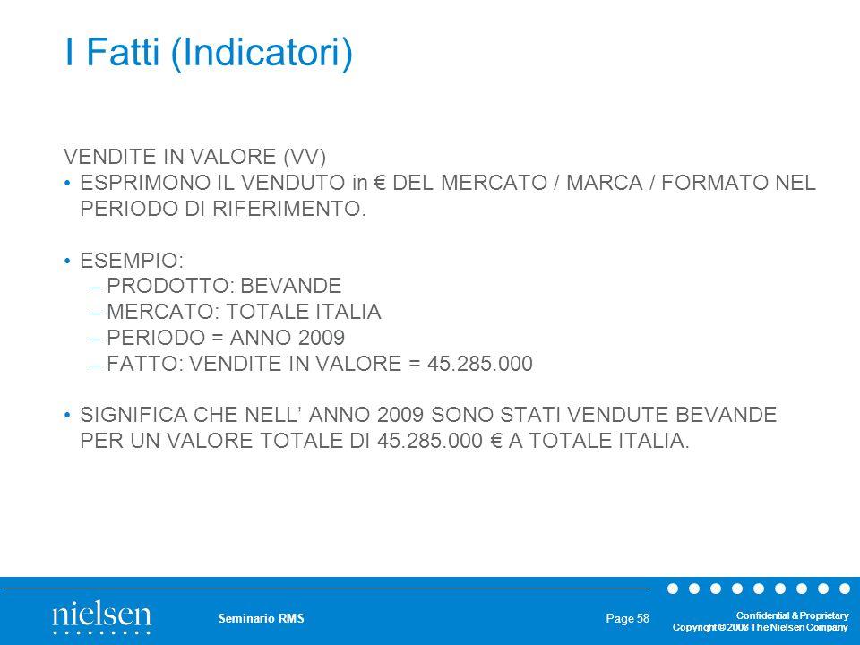 I Fatti (Indicatori) VENDITE IN VALORE (VV)
