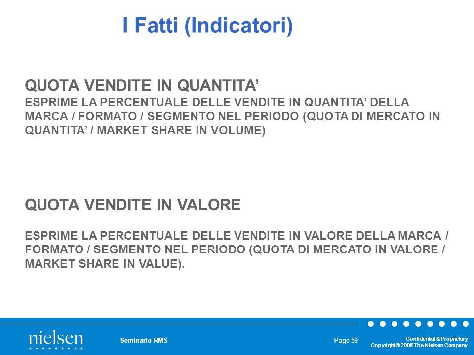 I Fatti (Indicatori) QUOTA VENDITE IN QUANTITA'