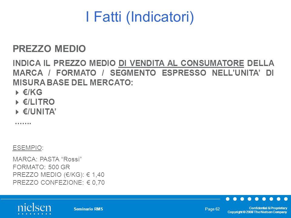 I Fatti (Indicatori) PREZZO MEDIO