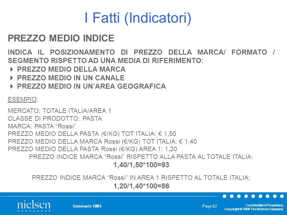 I Fatti (Indicatori) PREZZO MEDIO INDICE
