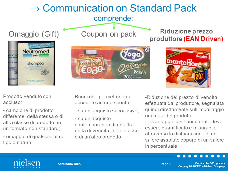 → Communication on Standard Pack comprende: