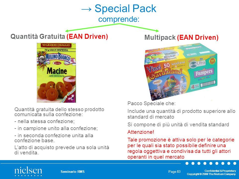 → Special Pack comprende: