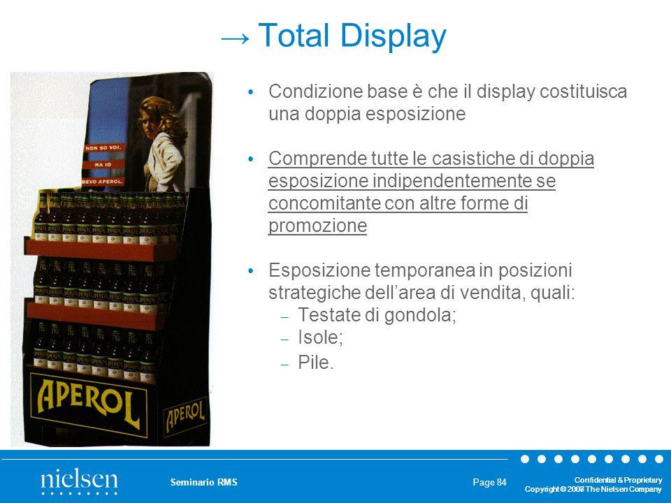 → Total Display Condizione base è che il display costituisca una doppia esposizione.