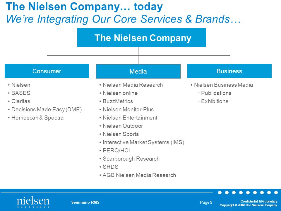 The Nielsen Company… today We're Integrating Our Core Services & Brands…