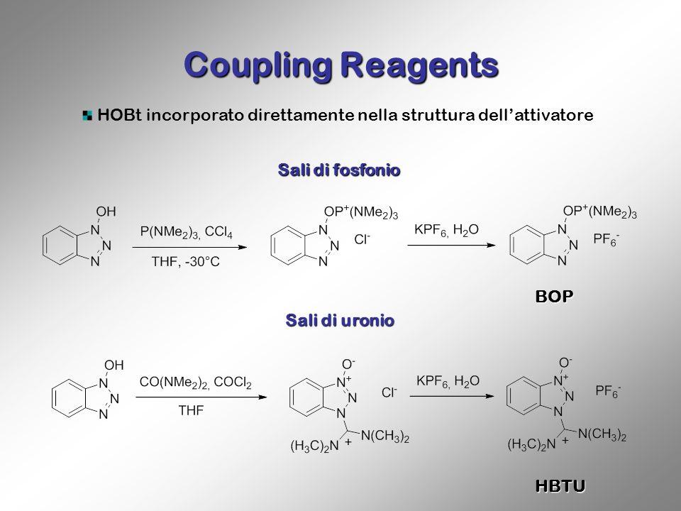 Coupling ReagentsHOBt incorporato direttamente nella struttura dell'attivatore. Sali di fosfonio. BOP.