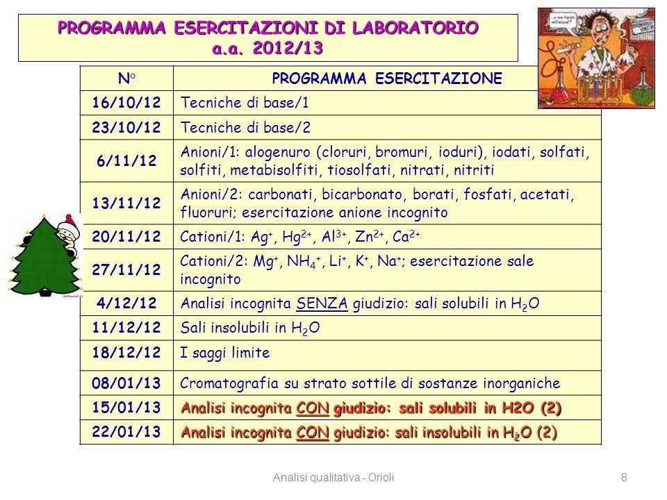 PROGRAMMA ESERCITAZIONI DI LABORATORIO PROGRAMMA ESERCITAZIONE