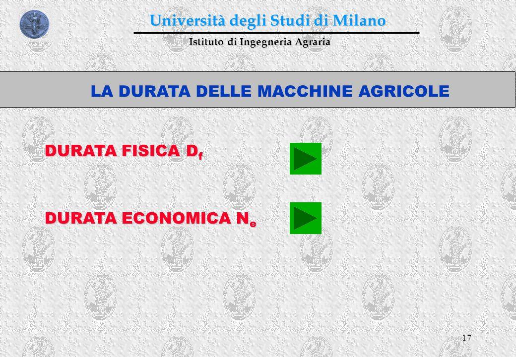 Istituto di Ingegneria Agraria