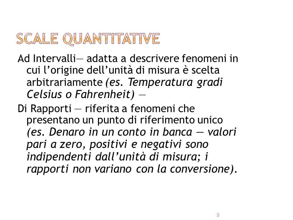 Scale quantitative