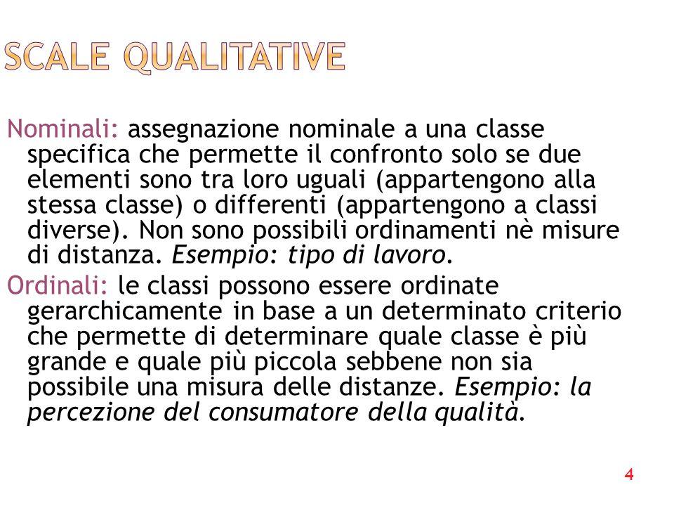 Scale qualitative
