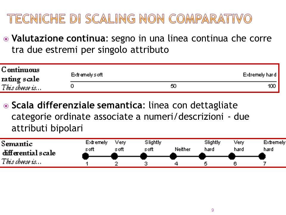 Tecniche di scaling non comparativo