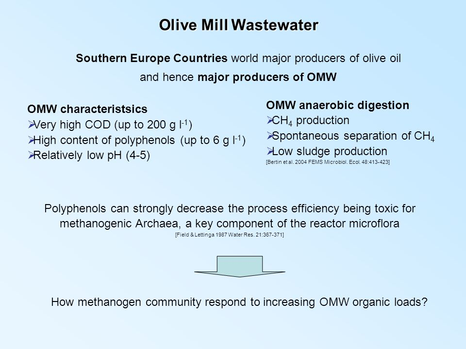 Olive Mill Wastewater Southern Europe Countries world major producers of olive oil. and hence major producers of OMW.