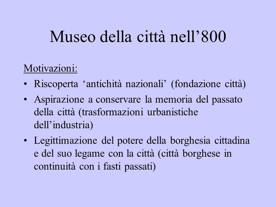 Museo della città nell'800