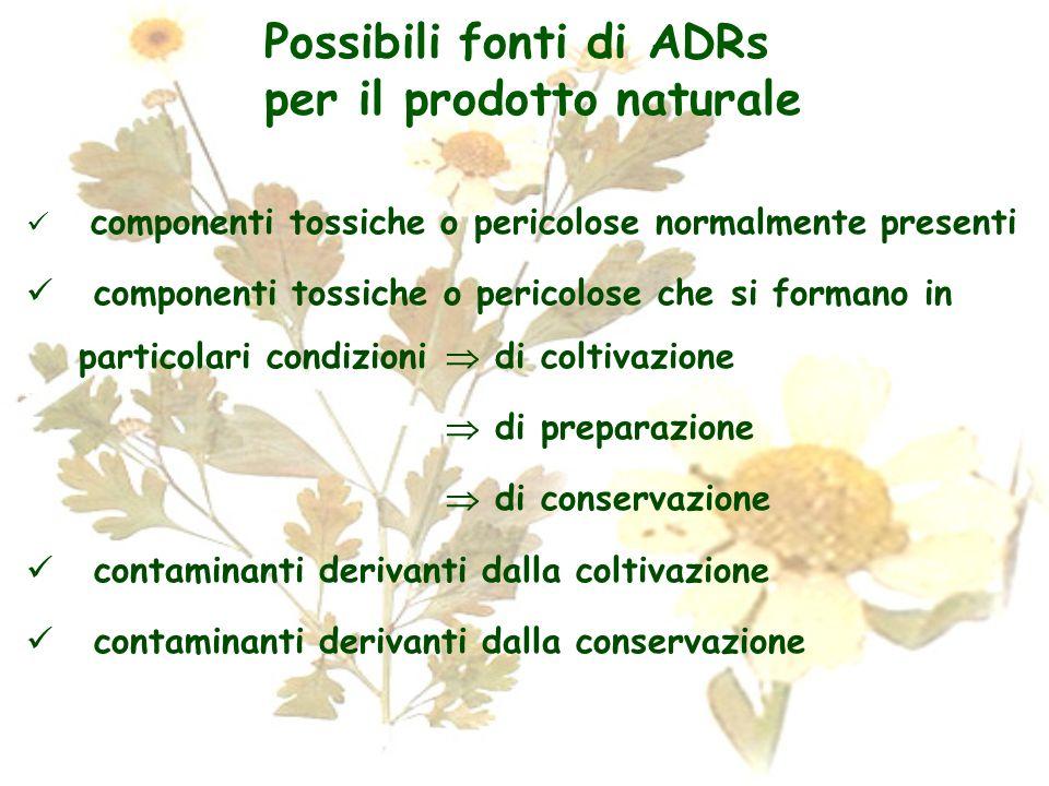 Possibili fonti di ADRs per il prodotto naturale