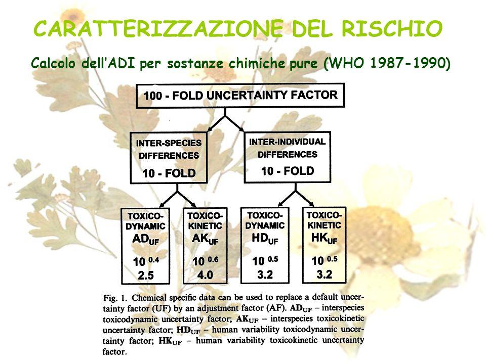 CARATTERIZZAZIONE DEL RISCHIO