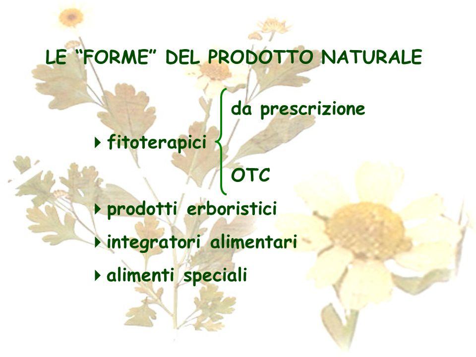 LE FORME DEL PRODOTTO NATURALE