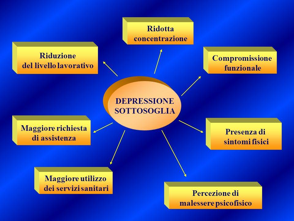 del livello lavorativo malessere psicofisico