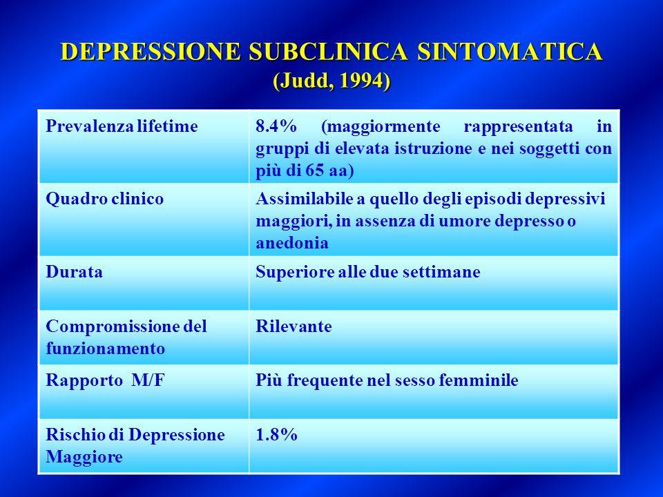 DEPRESSIONE SUBCLINICA SINTOMATICA (Judd, 1994)